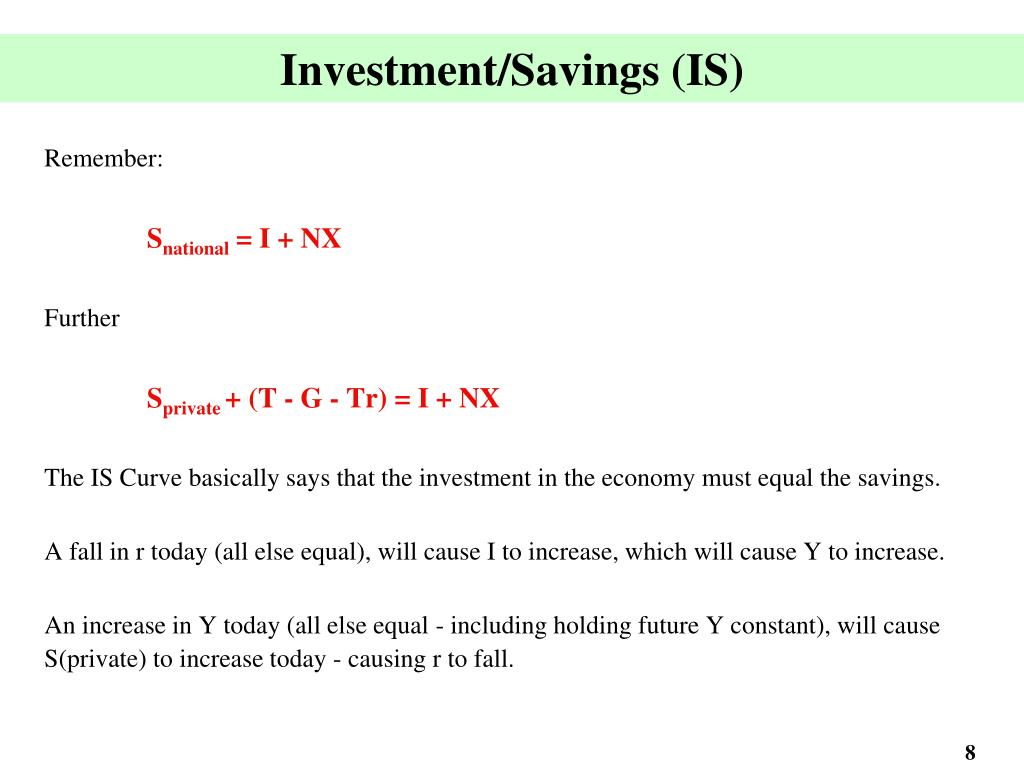 Investment/Savings (IS)