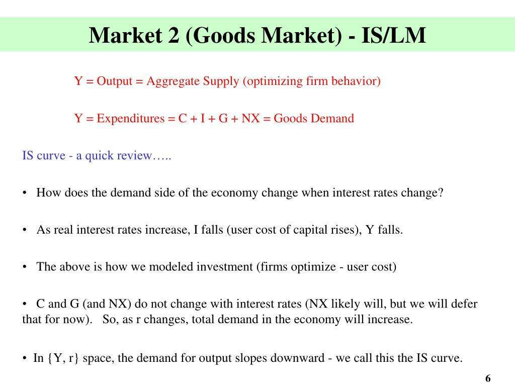 Market 2 (Goods Market) - IS/LM