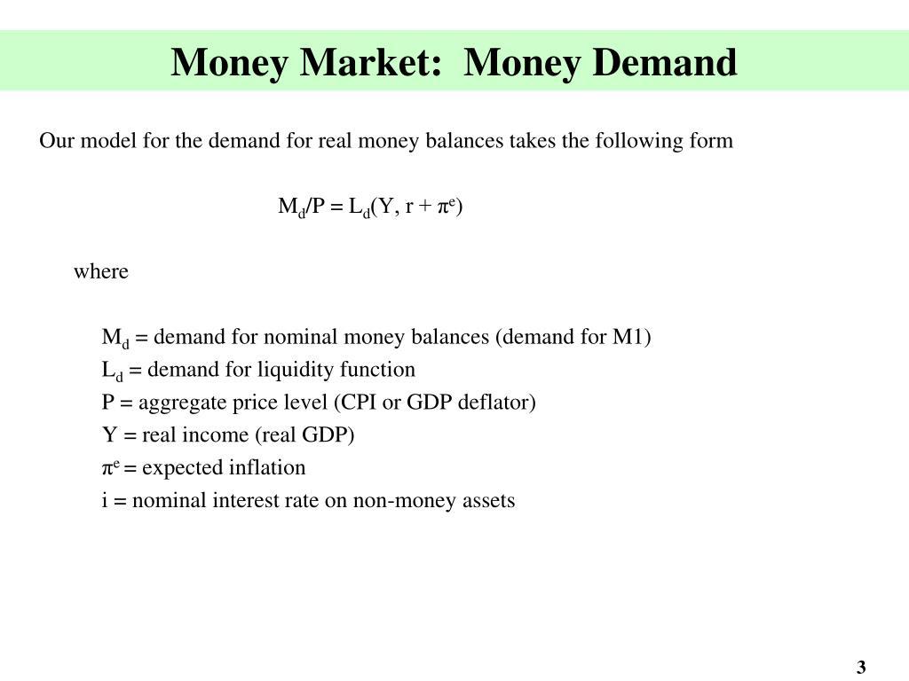 Money Market:  Money Demand
