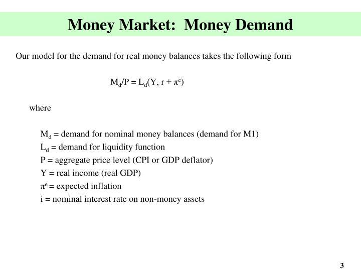 Money market money demand