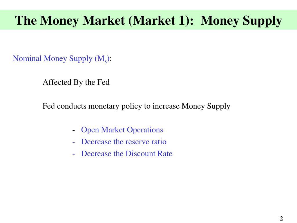 The Money Market (Market 1):  Money Supply