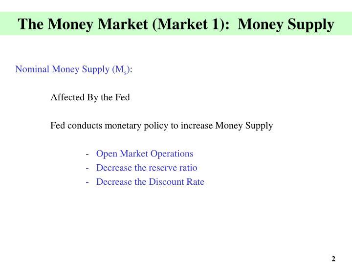 The money market market 1 money supply