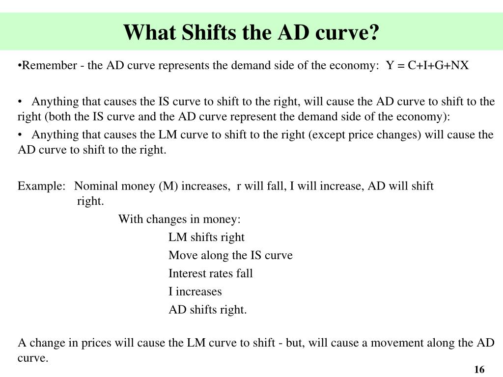 What Shifts the AD curve?