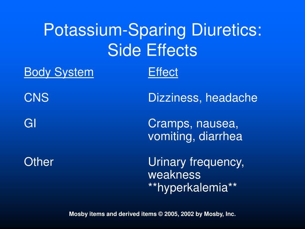Potassium-Sparing Diuretics: