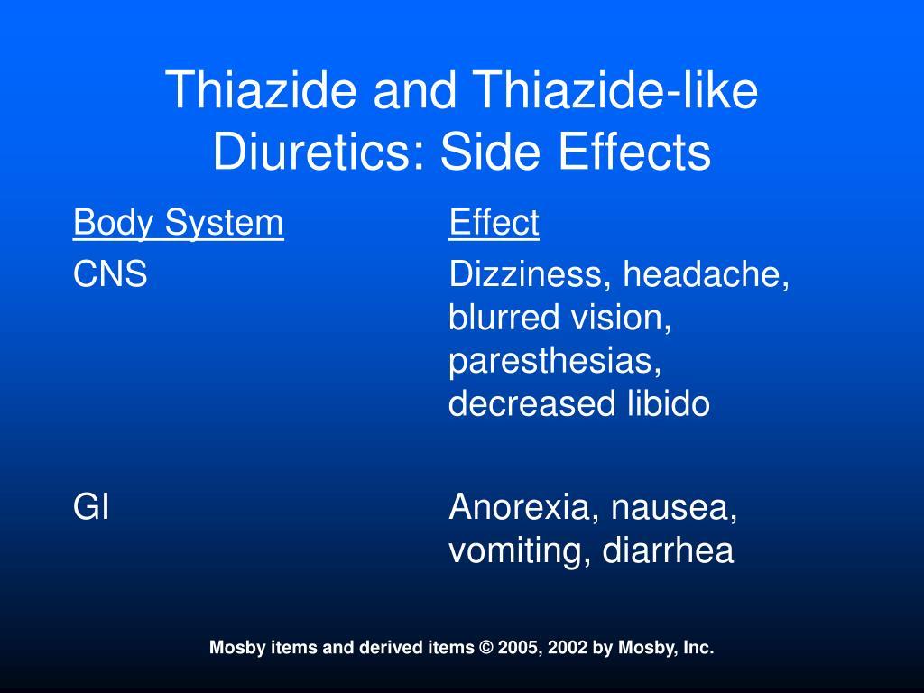 Thiazide and Thiazide-like Diuretics: Side Effects