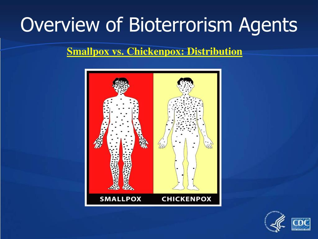 Overview of Bioterrorism Agents