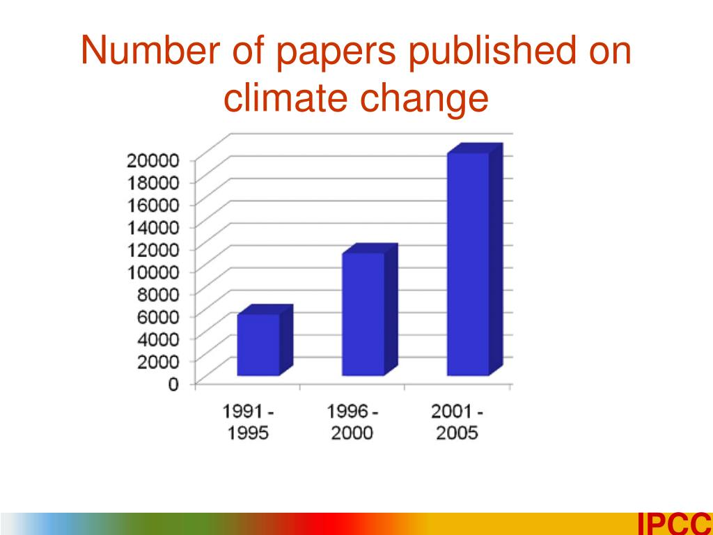 Number of papers published on climate change