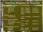 chemical weapons for terrorists