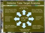 detector tube target analytes