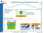 operations center integration concept