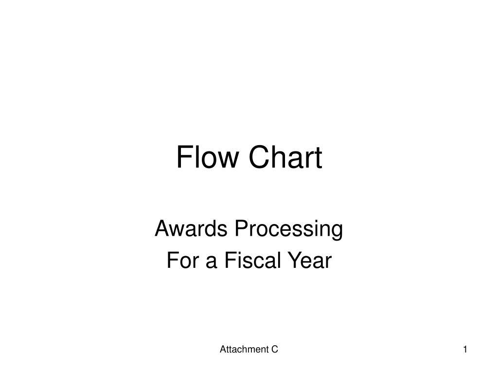 flow chart l.