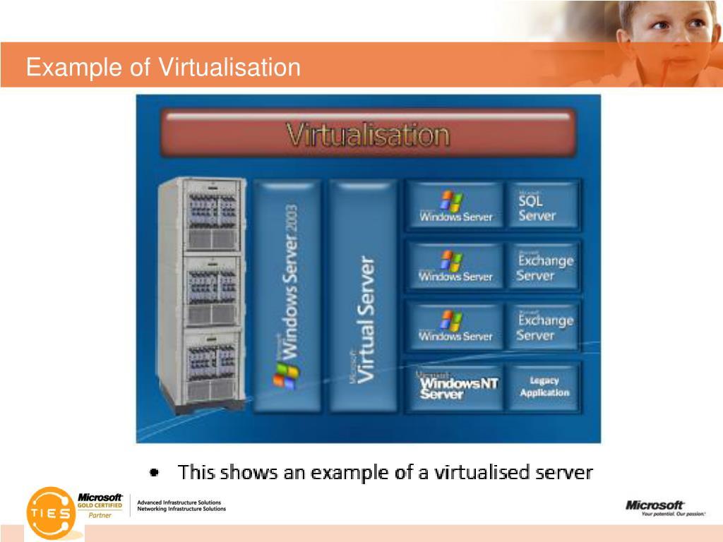 Example of Virtualisation