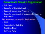 documents require registration
