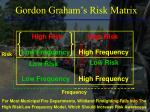 gordon graham s risk matrix