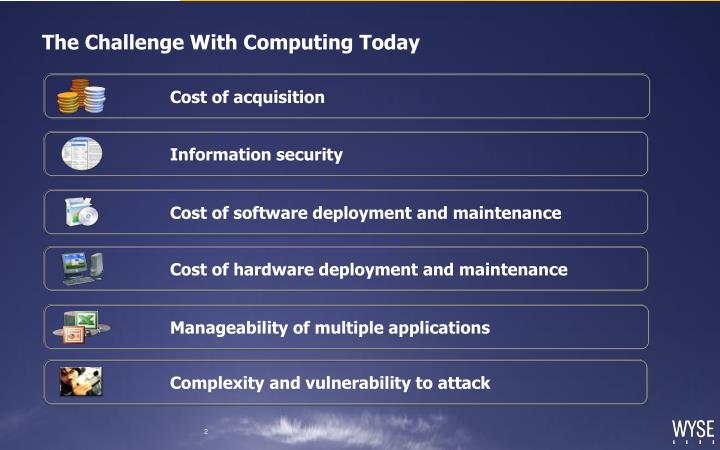 The challenge with computing today