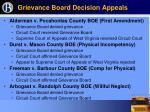 grievance board decision appeals
