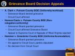 grievance board decision appeals4