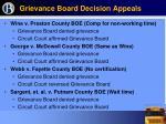 grievance board decision appeals5