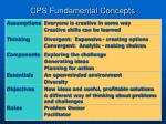 cps fundamental concepts