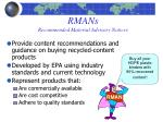 rmans recommended material advisory notices