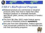 usda s biopreferred program