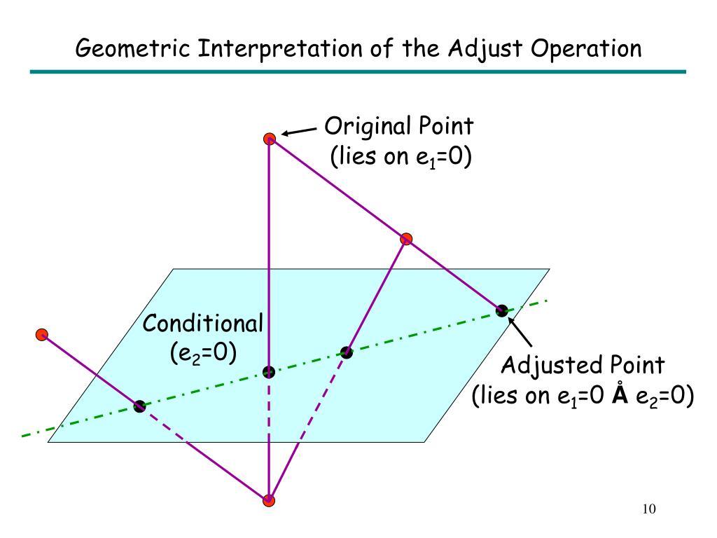 Geometric Interpretation of the Adjust Operation