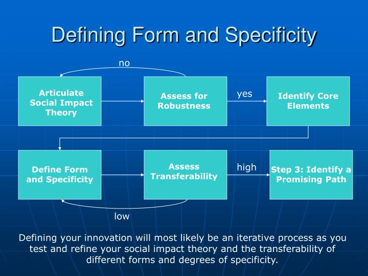 Defining Form and Specificity