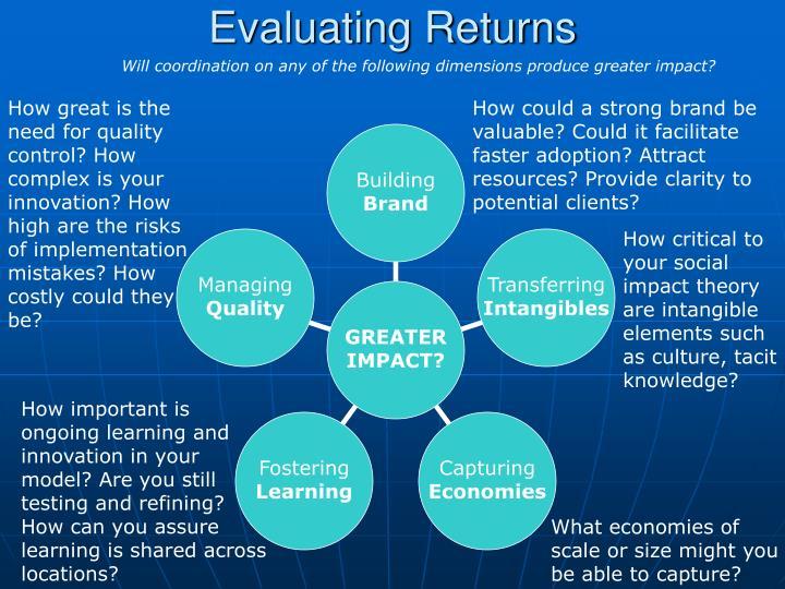 Evaluating Returns