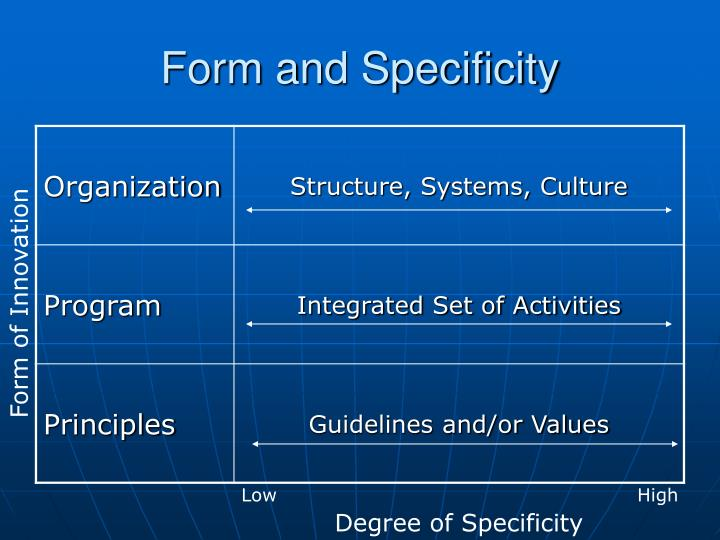 Form and Specificity