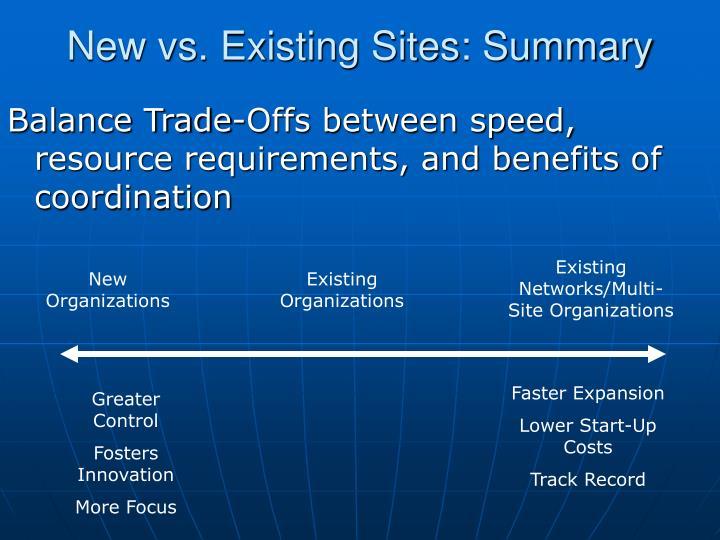 New vs. Existing Sites: Summary