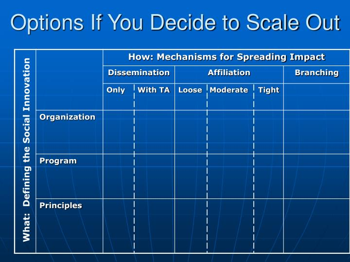 Options If You Decide to Scale Out