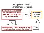 analysis of classic entrapment defense
