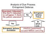 analysis of due process entrapment defense