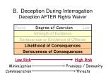b deception during interrogation deception after rights waiver41