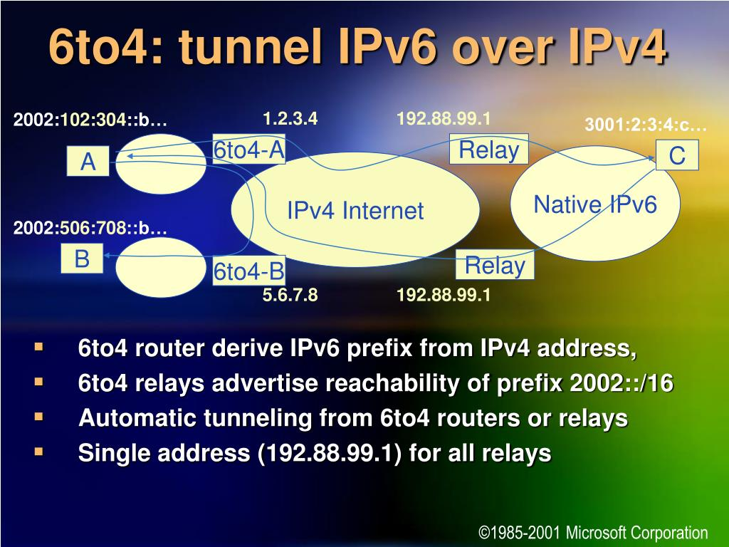6to4: tunnel IPv6 over IPv4