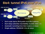 6to4 tunnel ipv6 over ipv4