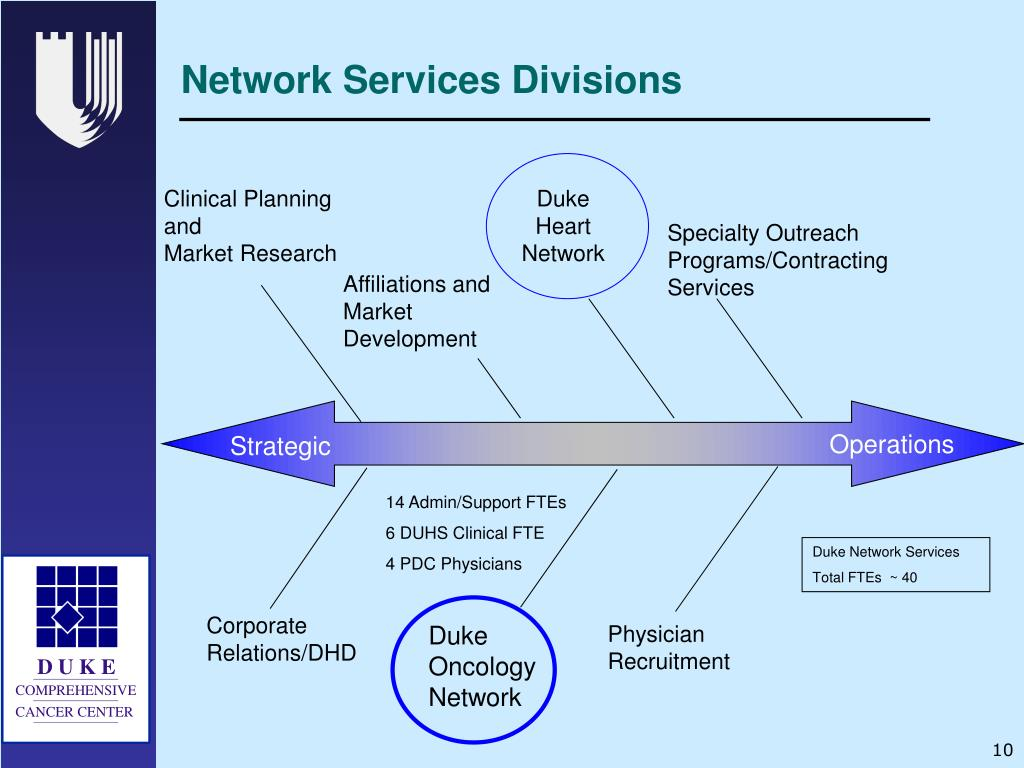 Network Services Divisions