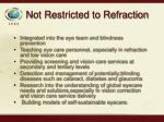 not restricted to refraction