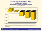 february financial plan closing cash balance before gap closing and other actions in millions