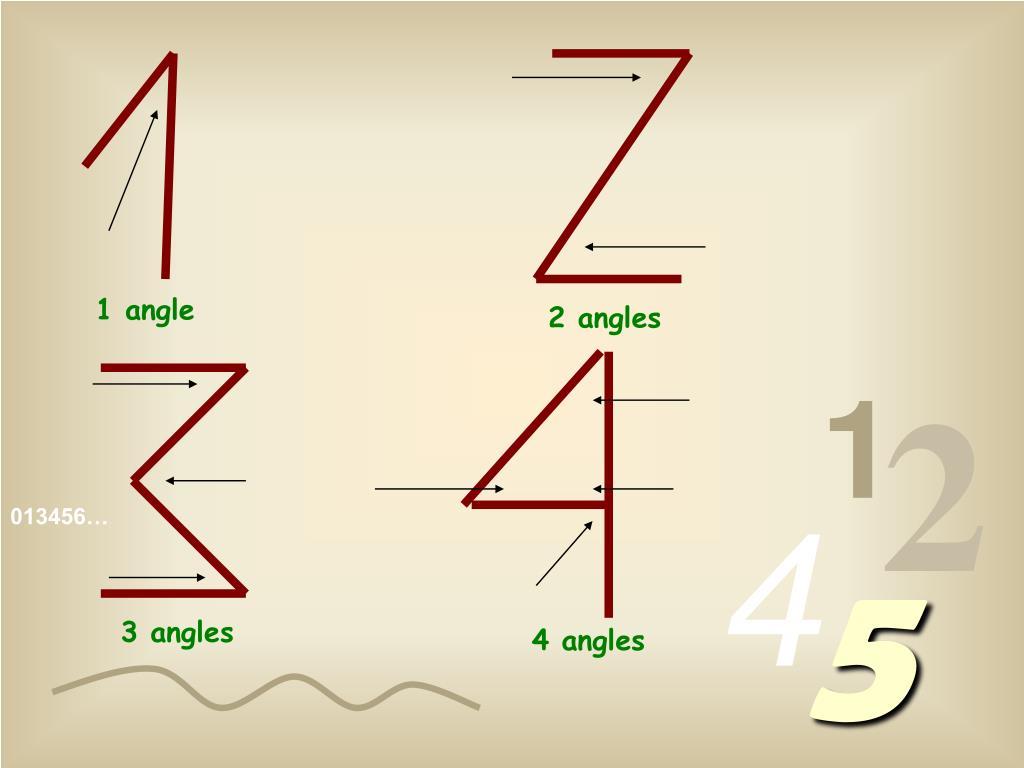 1 angle