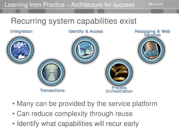 Learning from Practice – Architecture for success