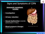 signs and symptoms of cipn4