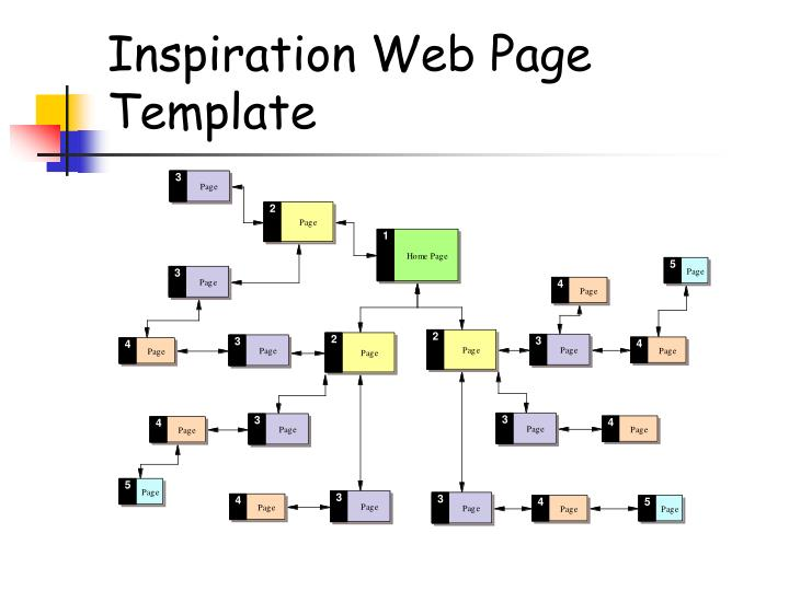 Inspiration Web Page Template