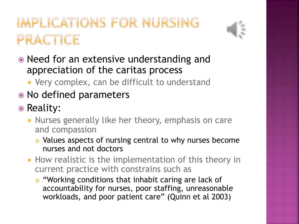 Implications for Nursing Practice