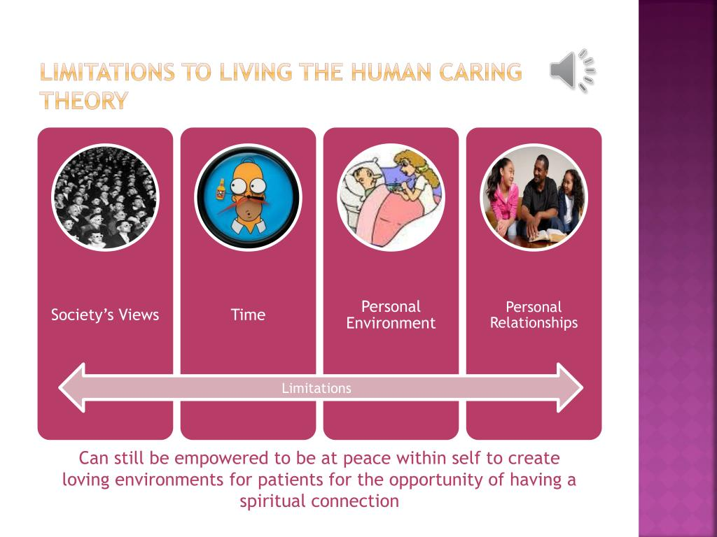 Limitations to living the Human Caring Theory