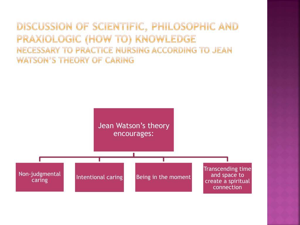 Discussion of scientific, philosophic and
