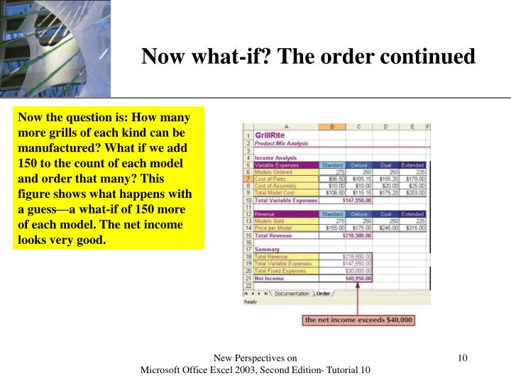 Now what-if? The order continued