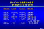 dhhs 200444