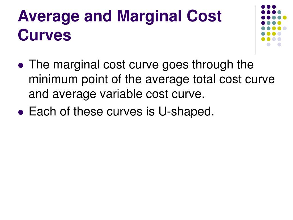 Average and Marginal Cost Curves