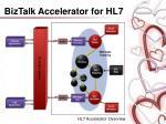 biztalk accelerator for hl732